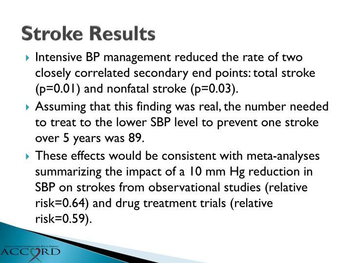 Stroke Results