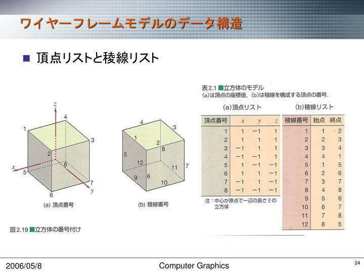 ワイヤーフレームモデルのデータ構造