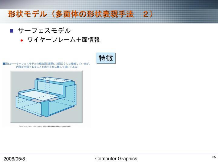 形状モデル(多面体の形状表現手法 2)
