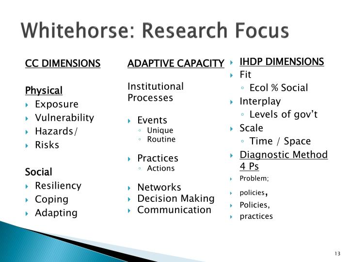 Whitehorse: Research Focus