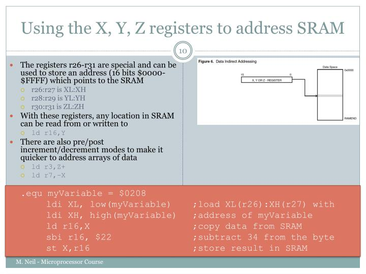 Using the X, Y, Z registers to address SRAM