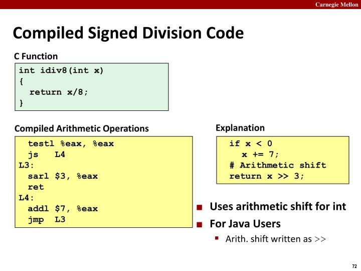 Compiled Signed Division Code