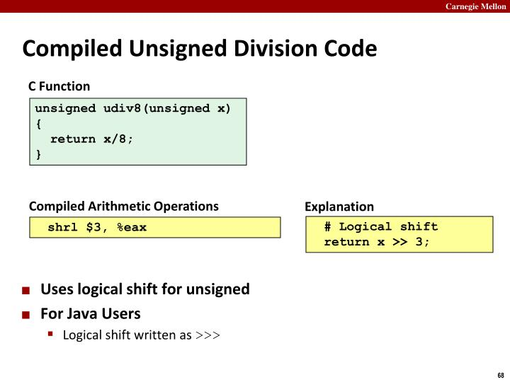 Compiled Unsigned Division Code