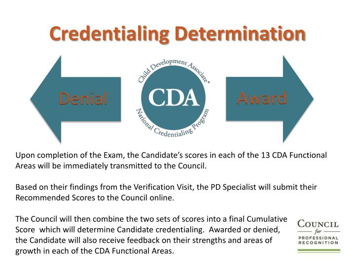 Credentialing Determination