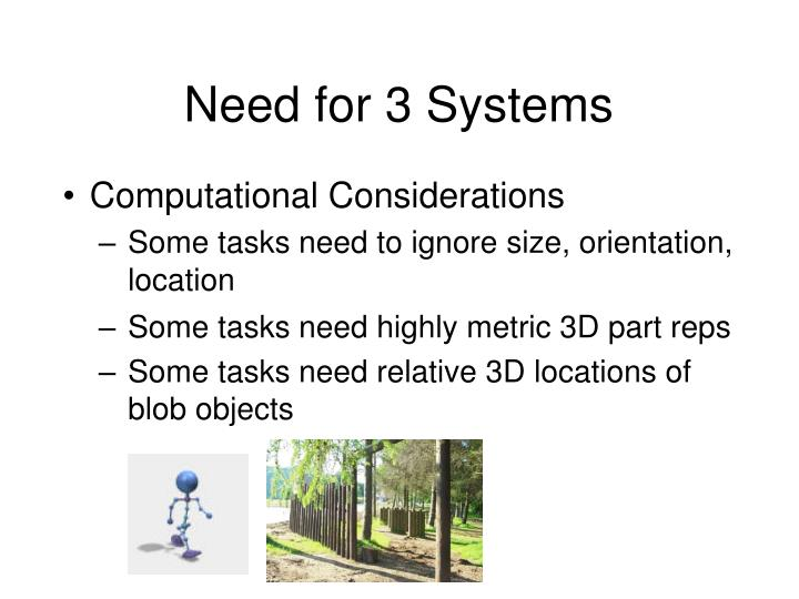Need for 3 Systems