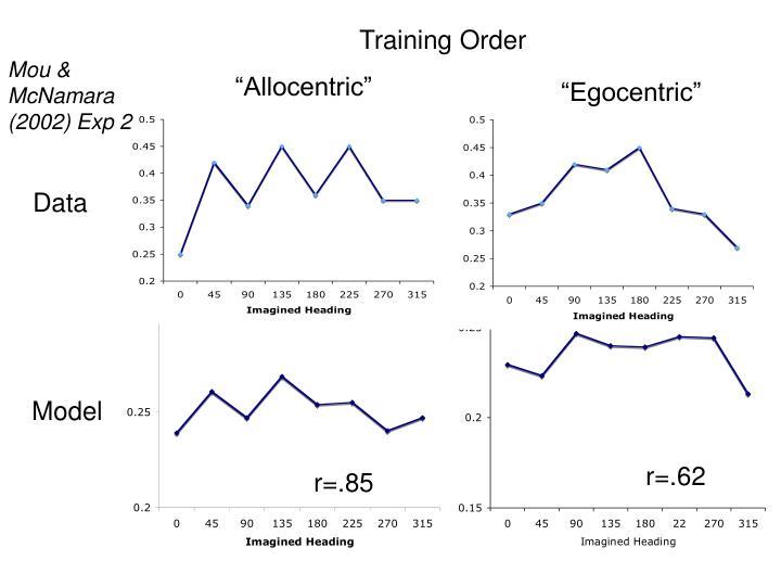 Training Order