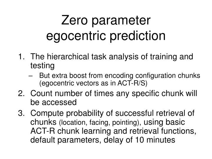 Zero parameter