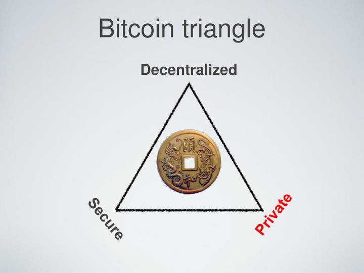 Bitcoin triangle