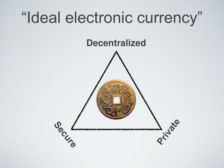 """Ideal electronic currency"""