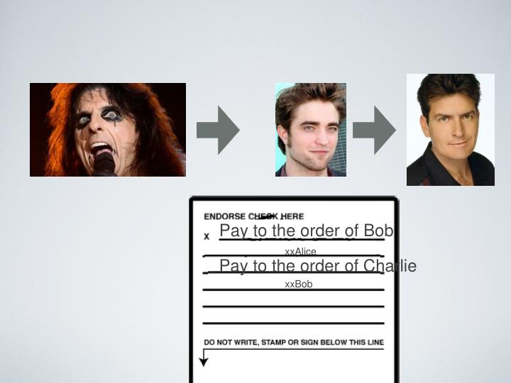 Pay to the order of Bob