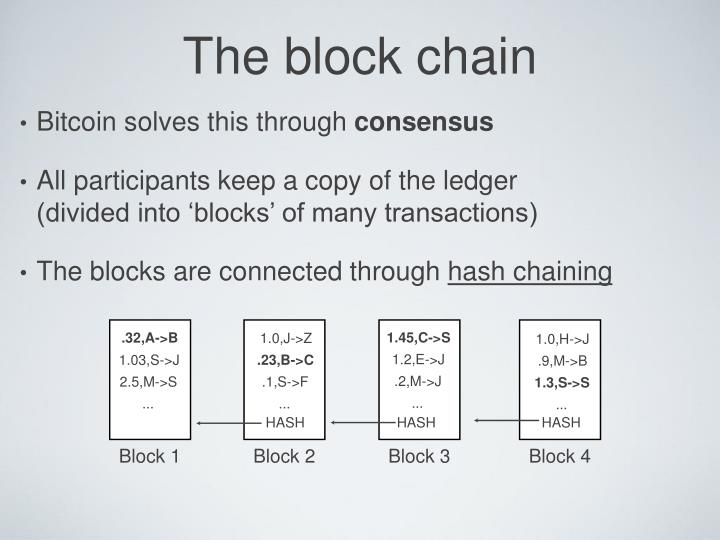 The block chain
