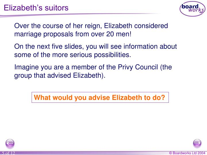 Elizabeth's suitors