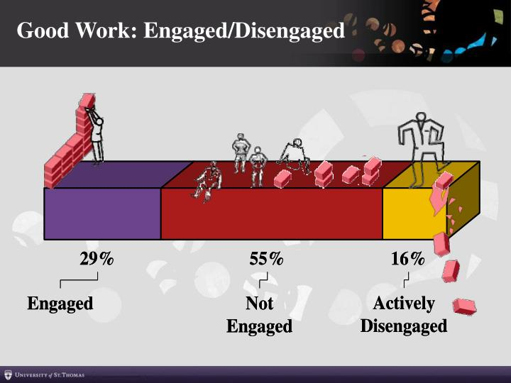 Good Work: Engaged/Disengaged