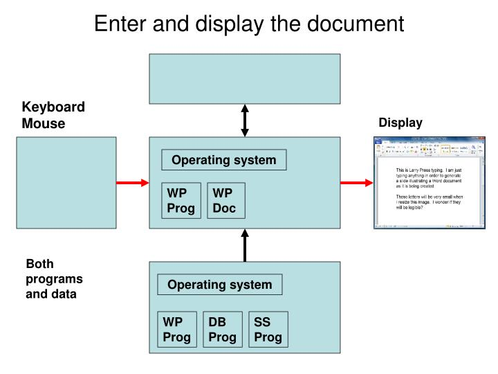 Enter and display the document