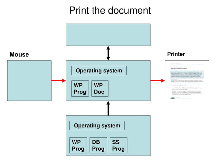 Print the document