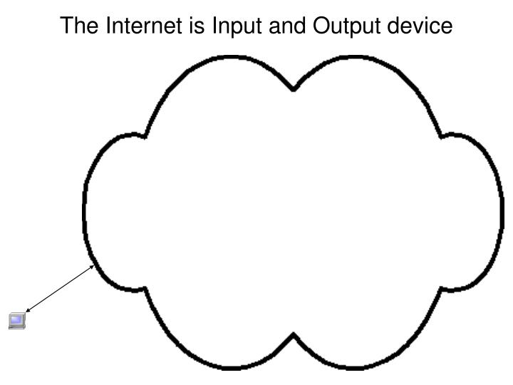 The Internet is Input and Output device