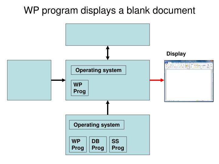 WP program displays a blank document