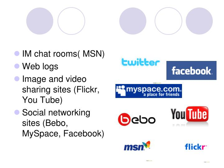 IM chat rooms( MSN)