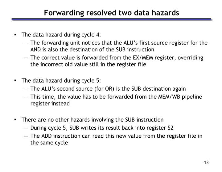 Forwarding resolved two data hazards