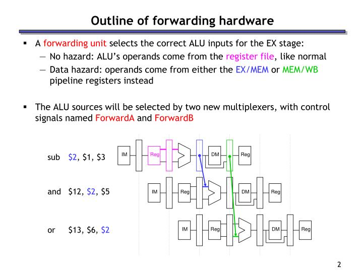 Outline of forwarding hardware