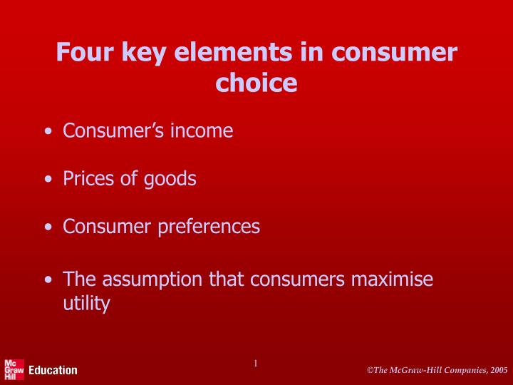 Four key elements in consumer choice