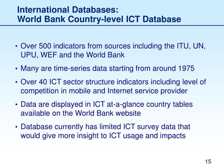 International Databases: