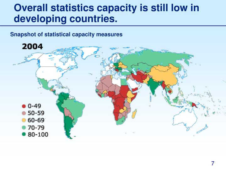 Overall statistics capacity is still low in developing countries.