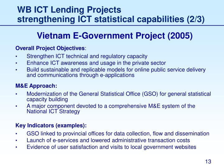 WB ICT Lending Projects