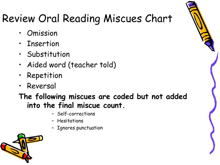 Review Oral Reading Miscues Chart