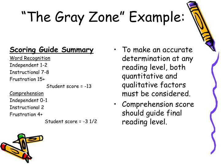 Scoring Guide Summary