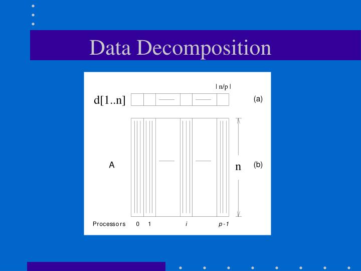 Data Decomposition