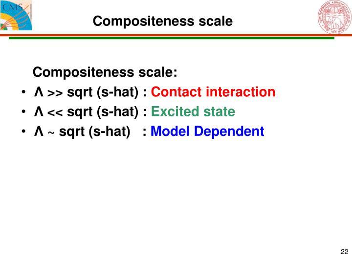 Compositeness scale