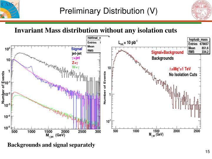 Preliminary Distribution (V)