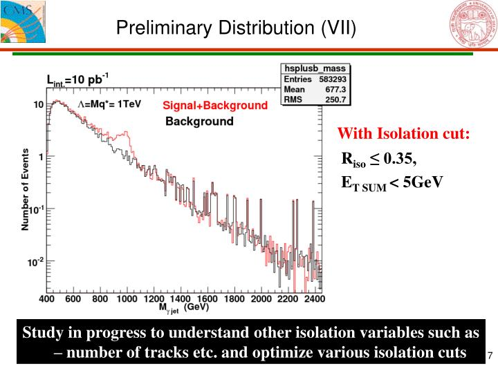 Preliminary Distribution (VII)