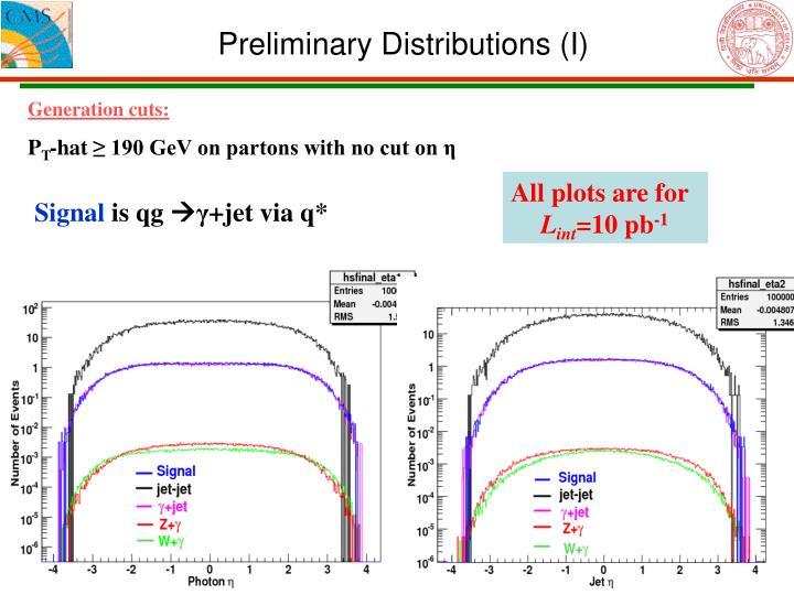 Preliminary Distributions (I)