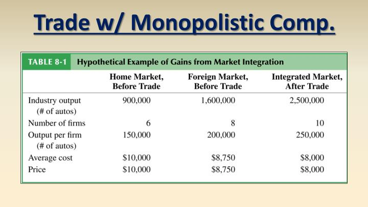 Trade w/ Monopolistic Comp.