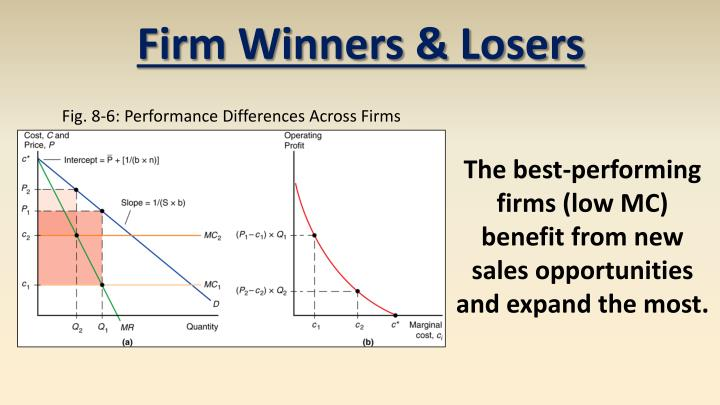 Firm Winners & Losers