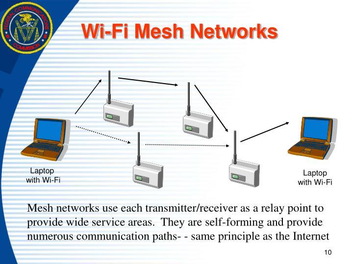 Wi-Fi Mesh Networks