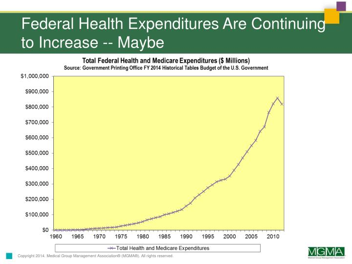 Federal Health Expenditures Are Continuing to Increase -- Maybe