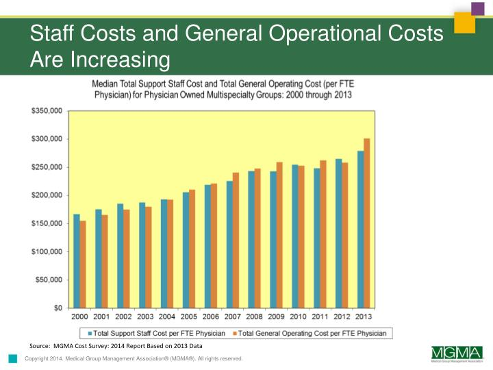 Staff Costs and General Operational