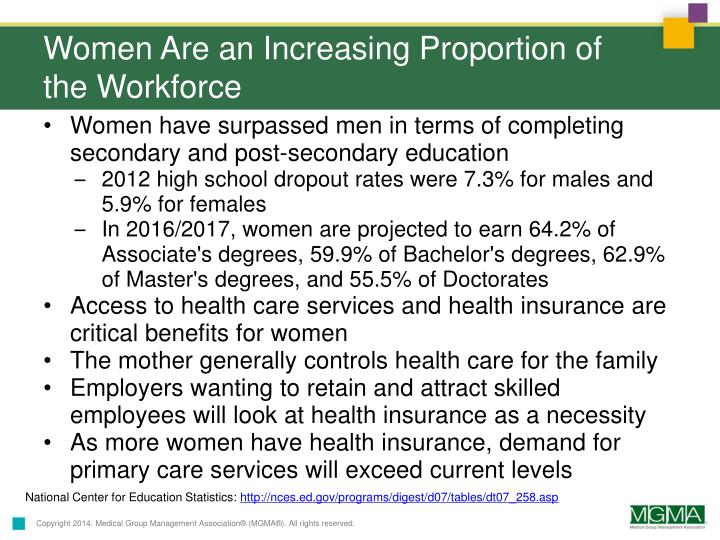 Women Are an Increasing Proportion of the Workforce