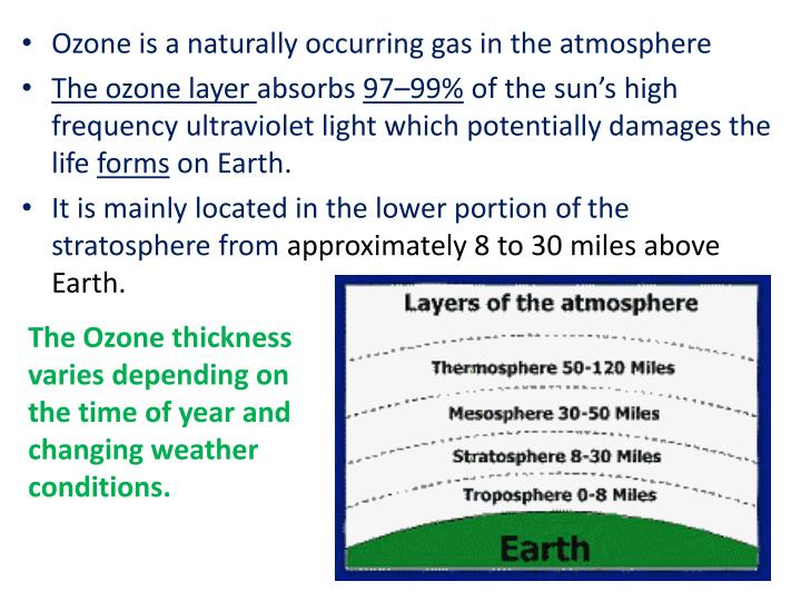 Ozone is a naturally occurring gas in the atmosphere