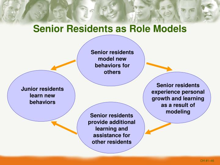 Senior Residents as Role Models