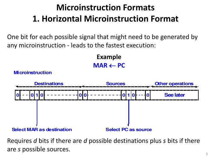 Microinstruction