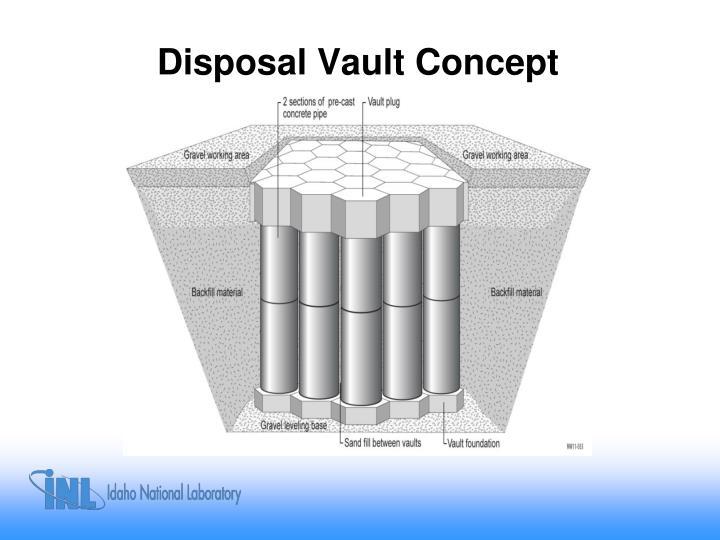 Disposal Vault Concept