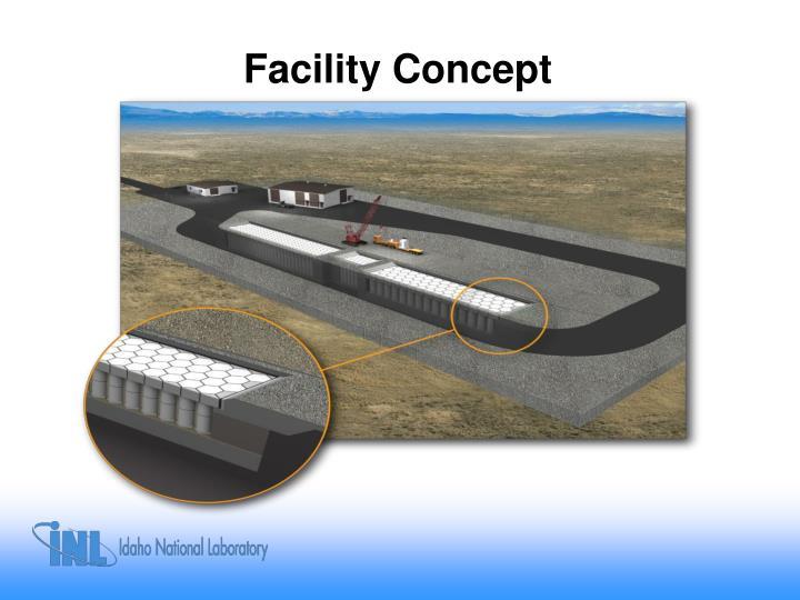 Facility Concept