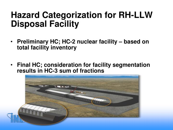 Hazard Categorization for RH-LLW Disposal Facility