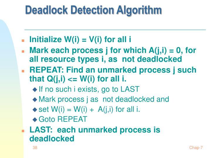 Deadlock Detection Algorithm