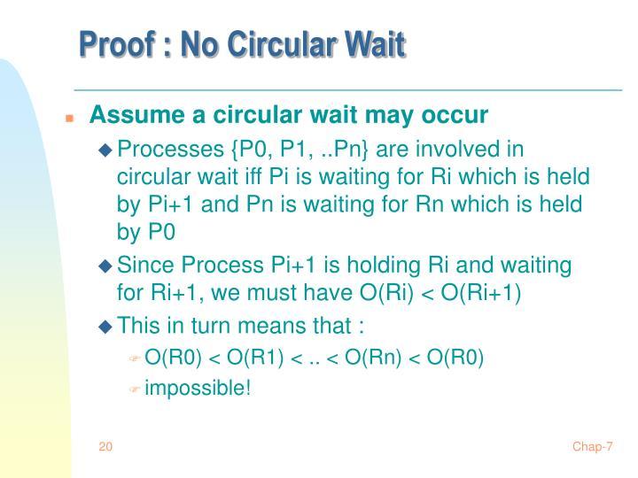 Proof : No Circular Wait