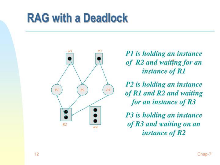 RAG with a Deadlock